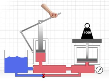 Fig. 1 hydraulic jack