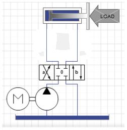 Fig. 2 hydraulic system with DCV