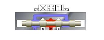 Fig. 9 Spool type DCV