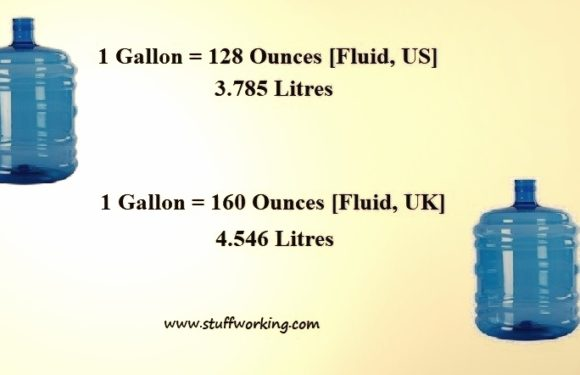 Oz to Gallon | How many Ounces in a Gallon