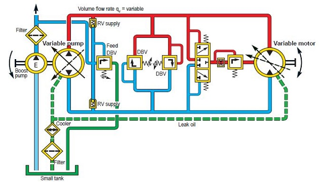 Industrial Hydraulic Symbol Explanation
