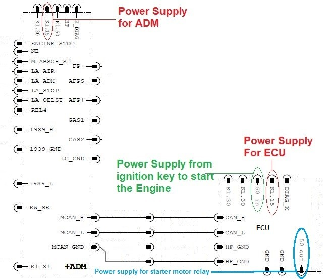 Circuit diagram for engine starting