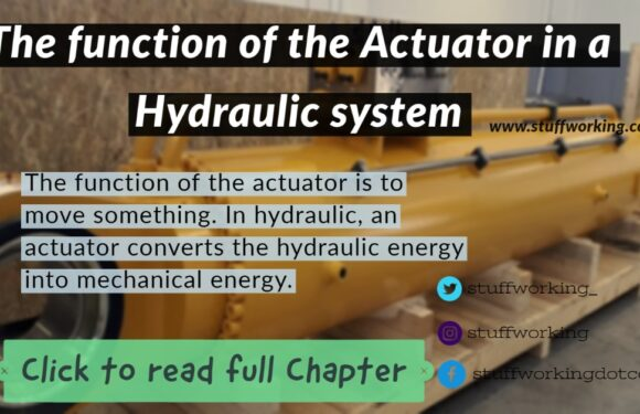 The function of the Actuator in a Hydraulic system
